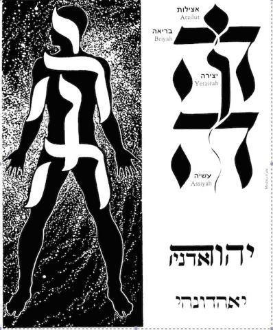 The Name of God inscribed as the Image of God on a human body, courtesy of Rabbi Marcia Prager